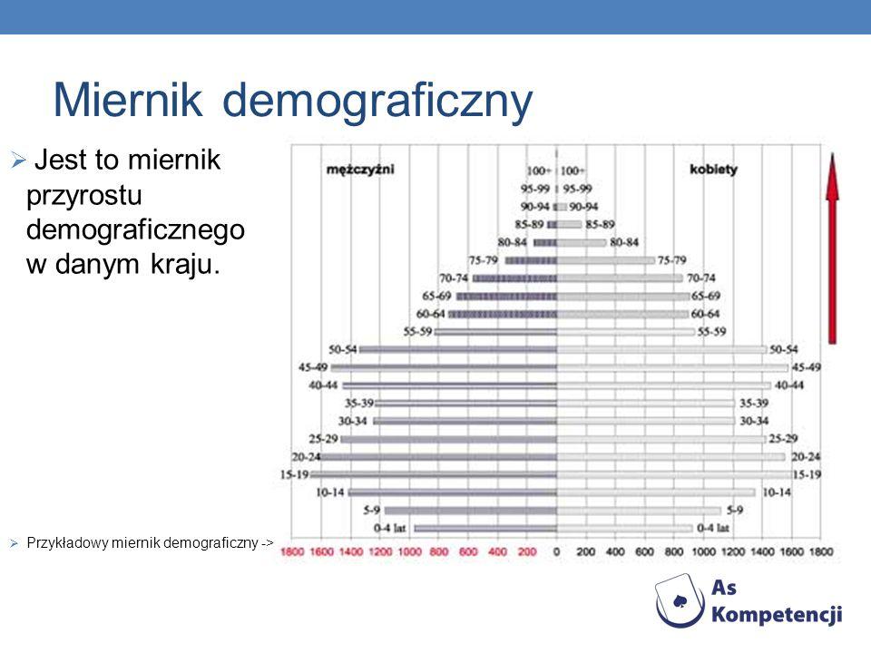 Miernik demograficzny Jest to miernik przyrostu demograficznego w danym kraju. Przykładowy miernik demograficzny ->