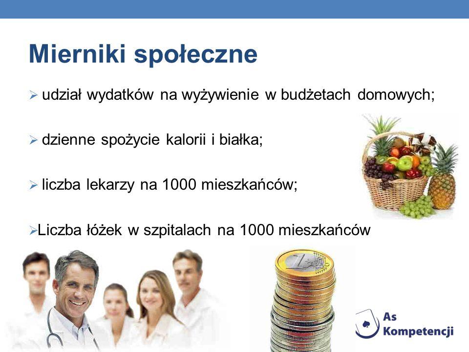 Mierniki społeczne udział wydatków na wyżywienie w budżetach domowych; dzienne spożycie kalorii i białka; liczba lekarzy na 1000 mieszkańców; Liczba ł