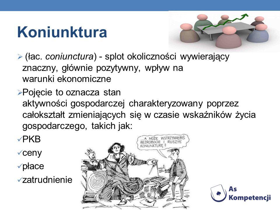 Koniunktura (łac. coniunctura) - splot okoliczności wywierający znaczny, głównie pozytywny, wpływ na warunki ekonomiczne Pojęcie to oznacza stan aktyw