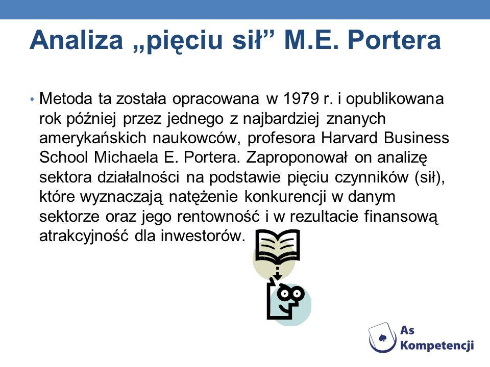 Analiza pięciu sił M.E.Portera Metoda ta została opracowana w 1979 r.