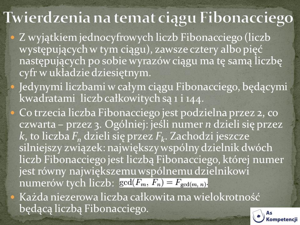 Z wyjątkiem jednocyfrowych liczb Fibonacciego (liczb występujących w tym ciągu), zawsze cztery albo pięć następujących po sobie wyrazów ciągu ma tę sa