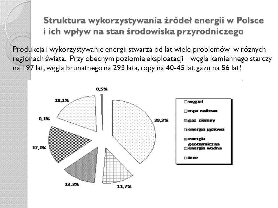 Struktura wykorzystywania źródeł energii w Polsce i ich wpływ na stan środowiska przyrodniczego Produkcja i wykorzystywanie energii stwarza od lat wie