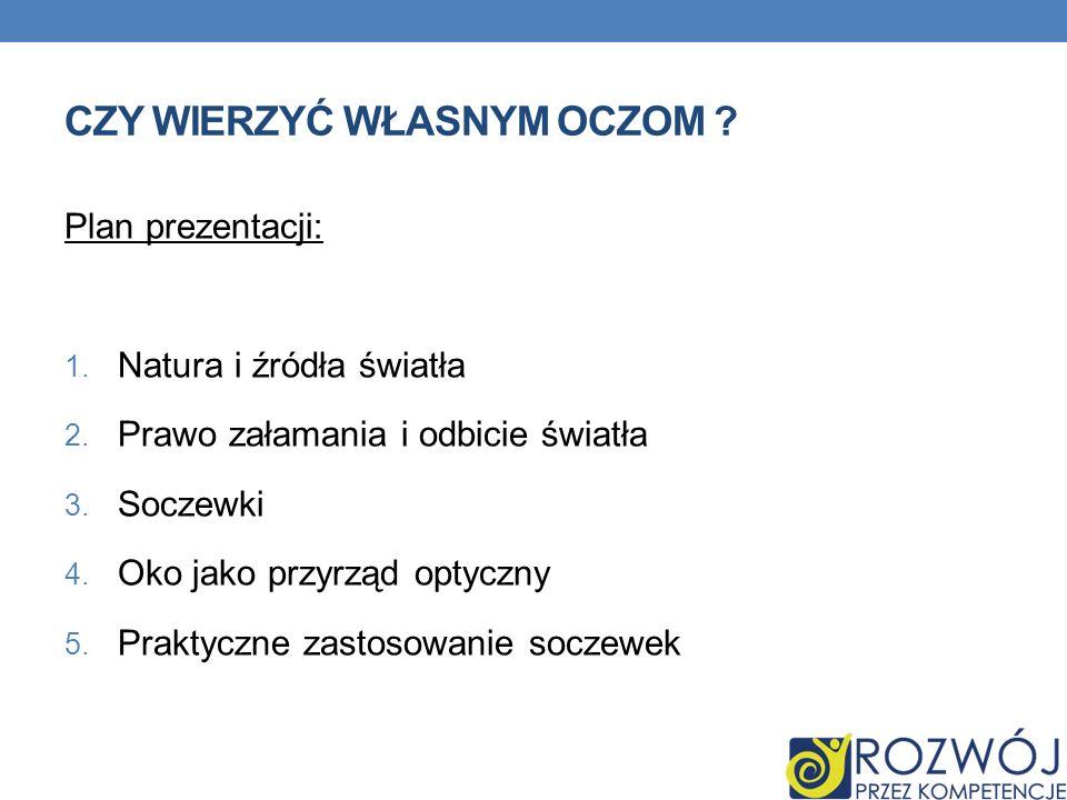 CO TO JEST SOCZEWKA .
