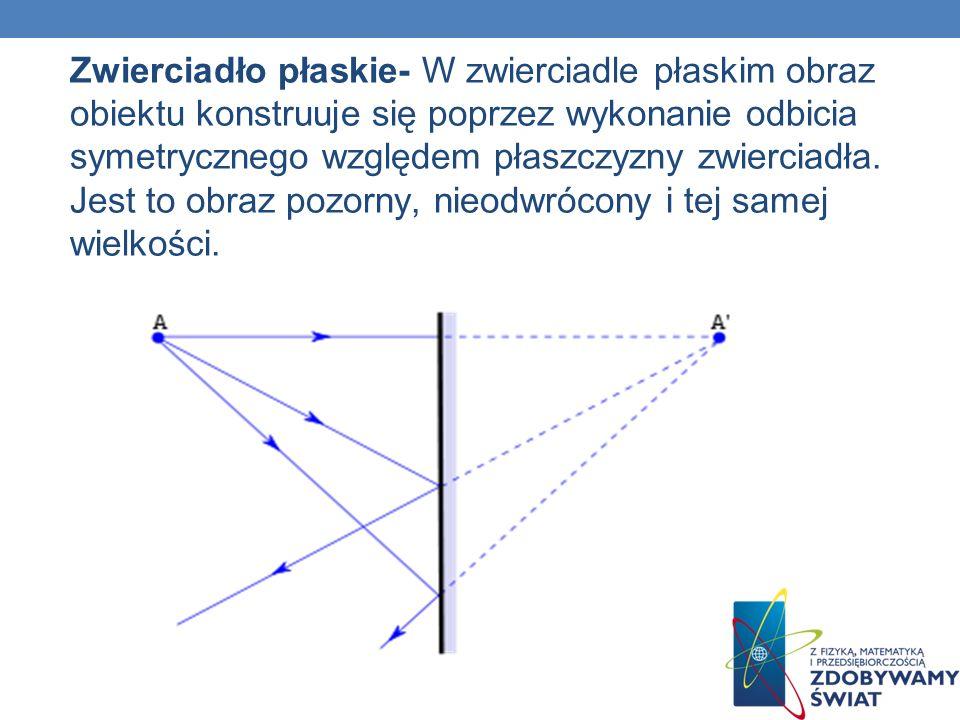 Zwierciadło płaskie- W zwierciadle płaskim obraz obiektu konstruuje się poprzez wykonanie odbicia symetrycznego względem płaszczyzny zwierciadła. Jest