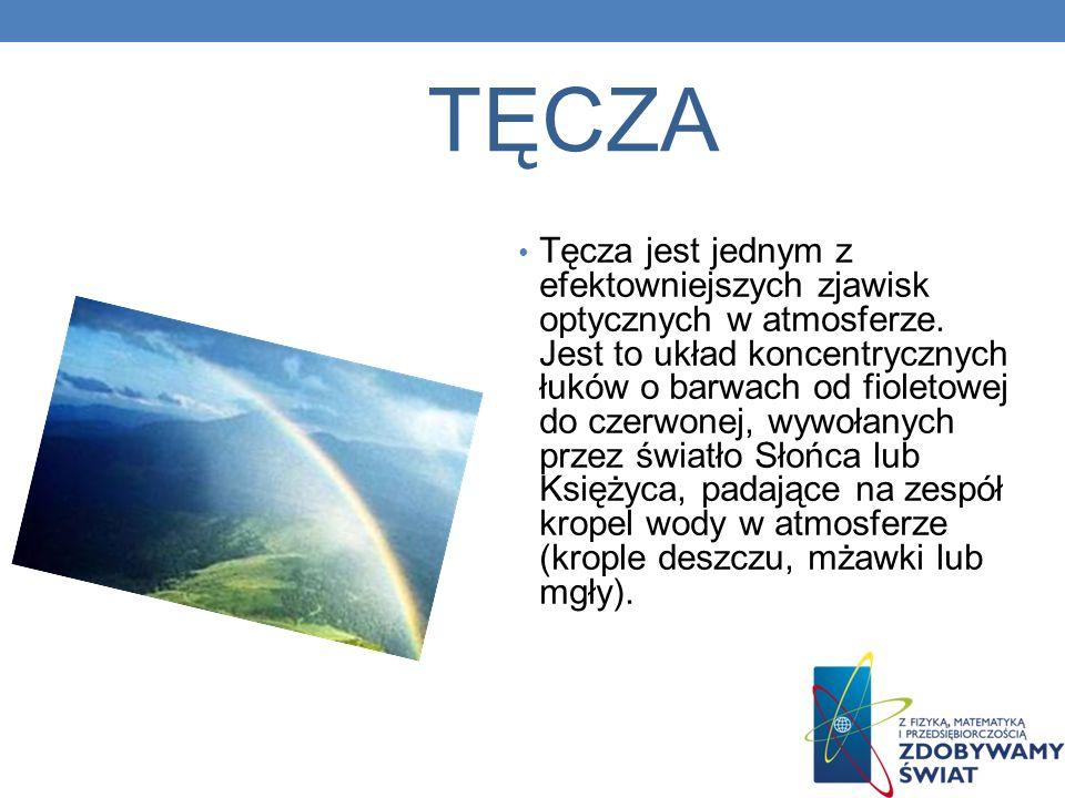 TĘCZA Tęcza jest jednym z efektowniejszych zjawisk optycznych w atmosferze. Jest to układ koncentrycznych łuków o barwach od fioletowej do czerwonej,