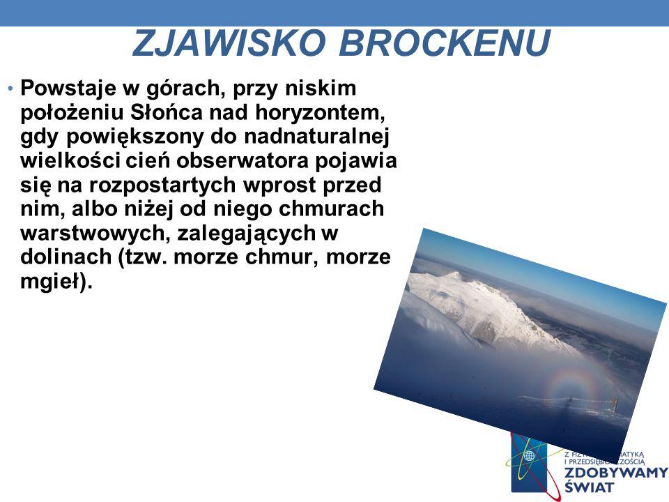 ZJAWISKO BROCKENU Powstaje w górach, przy niskim położeniu Słońca nad horyzontem, gdy powiększony do nadnaturalnej wielkości cień obserwatora pojawia się na rozpostartych wprost przed nim, albo niżej od niego chmurach warstwowych, zalegających w dolinach (tzw.