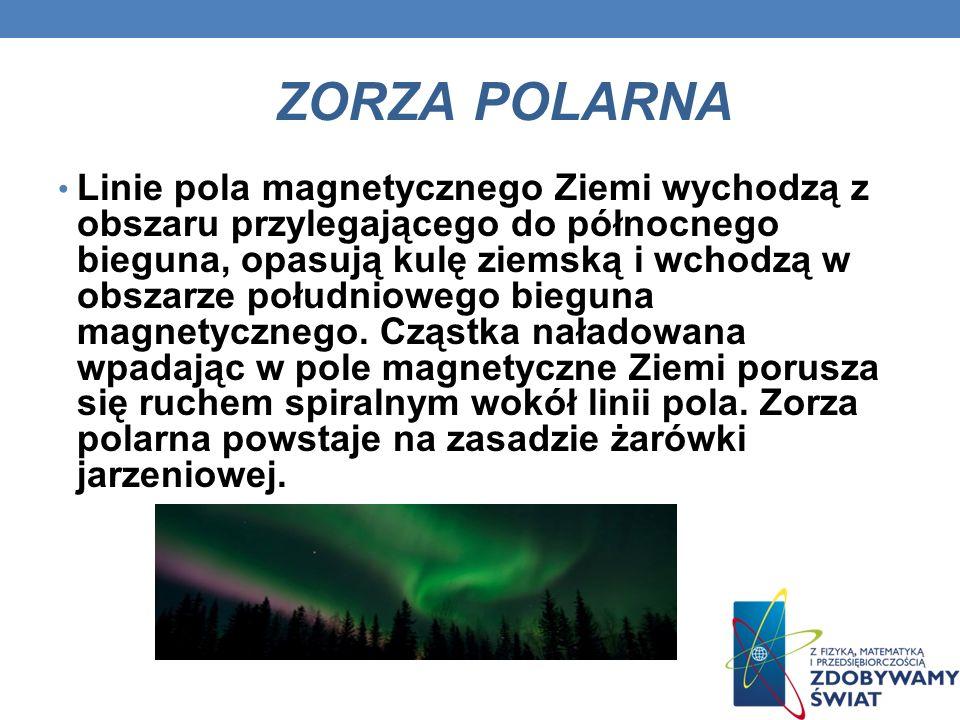 ZORZA POLARNA Linie pola magnetycznego Ziemi wychodzą z obszaru przylegającego do północnego bieguna, opasują kulę ziemską i wchodzą w obszarze południowego bieguna magnetycznego.