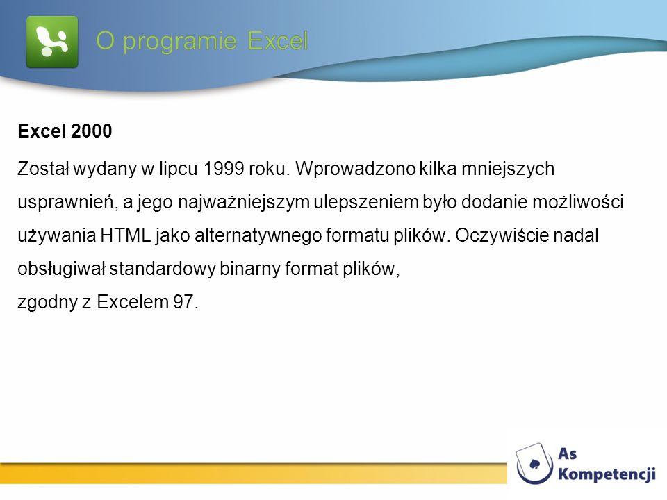 Excel 2000 Został wydany w lipcu 1999 roku. Wprowadzono kilka mniejszych usprawnień, a jego najważniejszym ulepszeniem było dodanie możliwości używani
