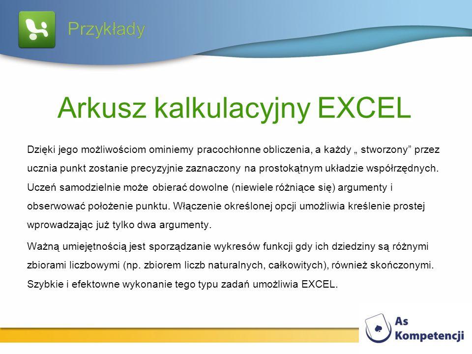 Arkusz kalkulacyjny EXCEL Dzięki jego możliwościom ominiemy pracochłonne obliczenia, a każdy stworzony przez ucznia punkt zostanie precyzyjnie zaznacz