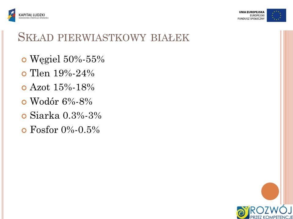 S KŁAD PIERWIASTKOWY BIAŁEK Węgiel 50%-55% Tlen 19%-24% Azot 15%-18% Wodór 6%-8% Siarka 0.3%-3% Fosfor 0%-0.5%
