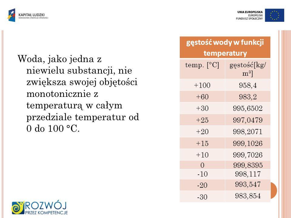 Woda, jako jedna z niewielu substancji, nie zwiększa swojej objętości monotonicznie z temperaturą w całym przedziale temperatur od 0 do 100 °C. gęstoś