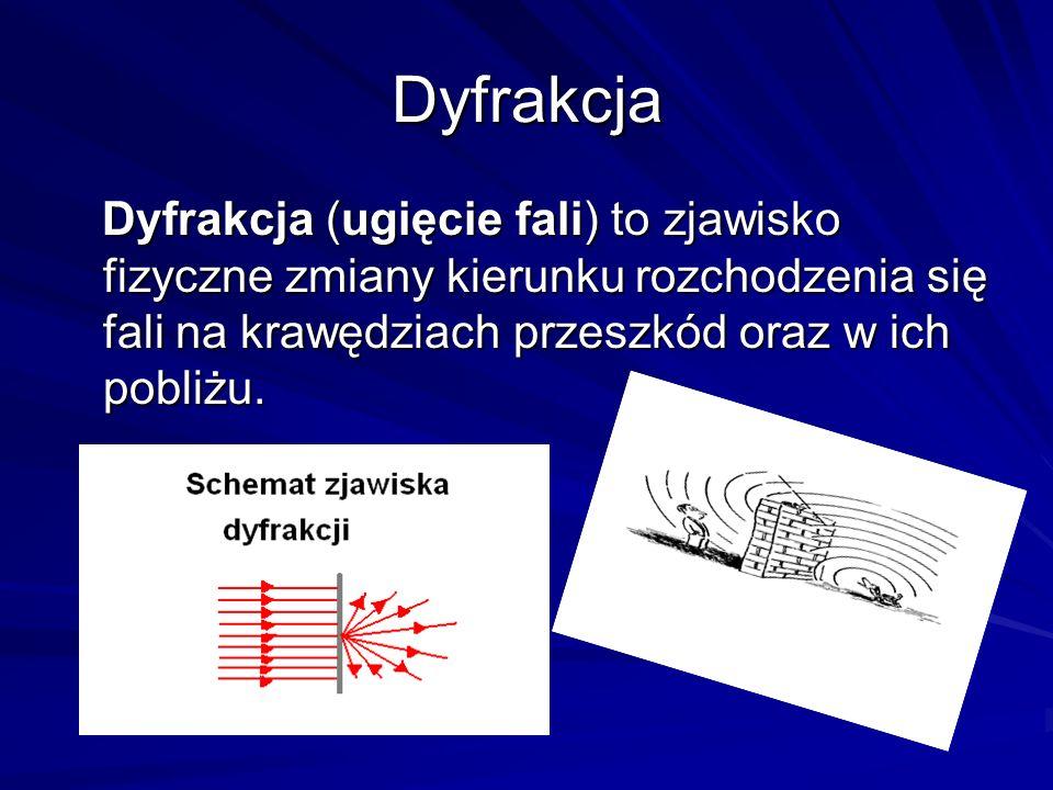 Dyfrakcja Dyfrakcja (ugięcie fali) to zjawisko fizyczne zmiany kierunku rozchodzenia się fali na krawędziach przeszkód oraz w ich pobliżu. Dyfrakcja (
