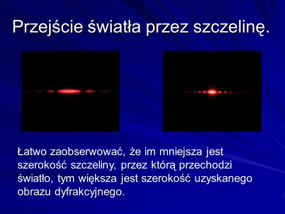 Przejście światła przez szczelinę. Łatwo zaobserwować, że im mniejsza jest szerokość szczeliny, przez którą przechodzi światło, tym większa jest szero