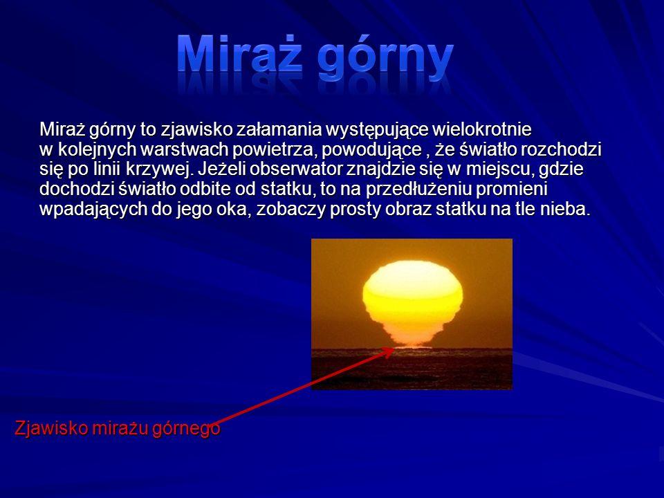 Miraż górny to zjawisko załamania występujące wielokrotnie w kolejnych warstwach powietrza, powodujące, że światło rozchodzi się po linii krzywej. Jeż