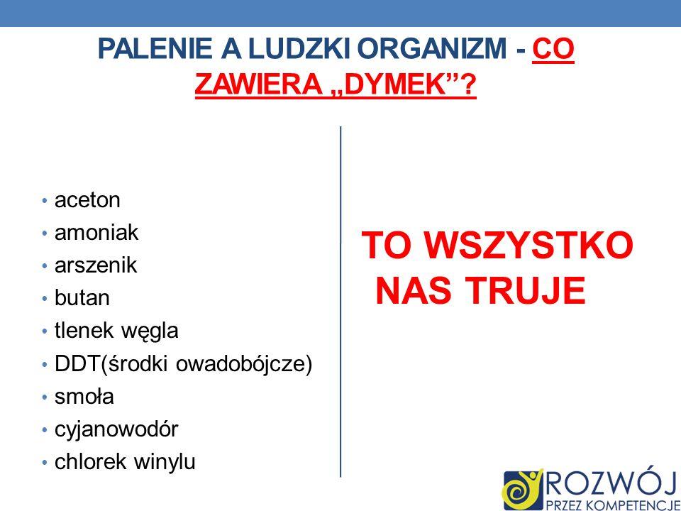 PALENIE A LUDZKI ORGANIZM - CO ZAWIERA DYMEK.