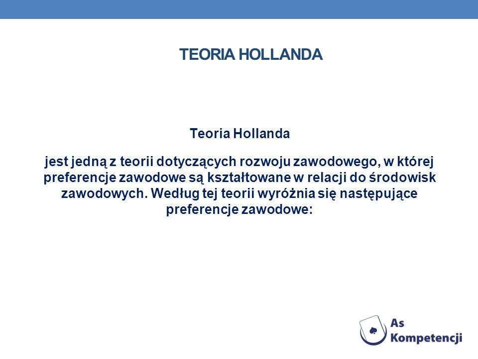 TEORIA HOLLANDA Teoria Hollanda jest jedną z teorii dotyczących rozwoju zawodowego, w której preferencje zawodowe są kształtowane w relacji do środowi