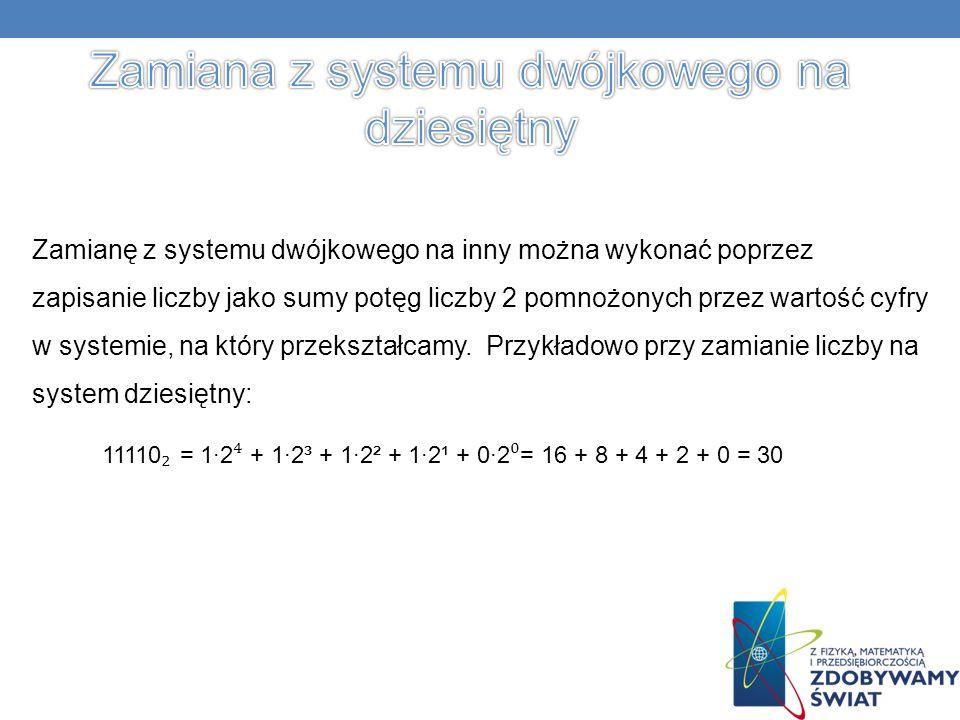 Zamianę z systemu dwójkowego na inny można wykonać poprzez zapisanie liczby jako sumy potęg liczby 2 pomnożonych przez wartość cyfry w systemie, na który przekształcamy.
