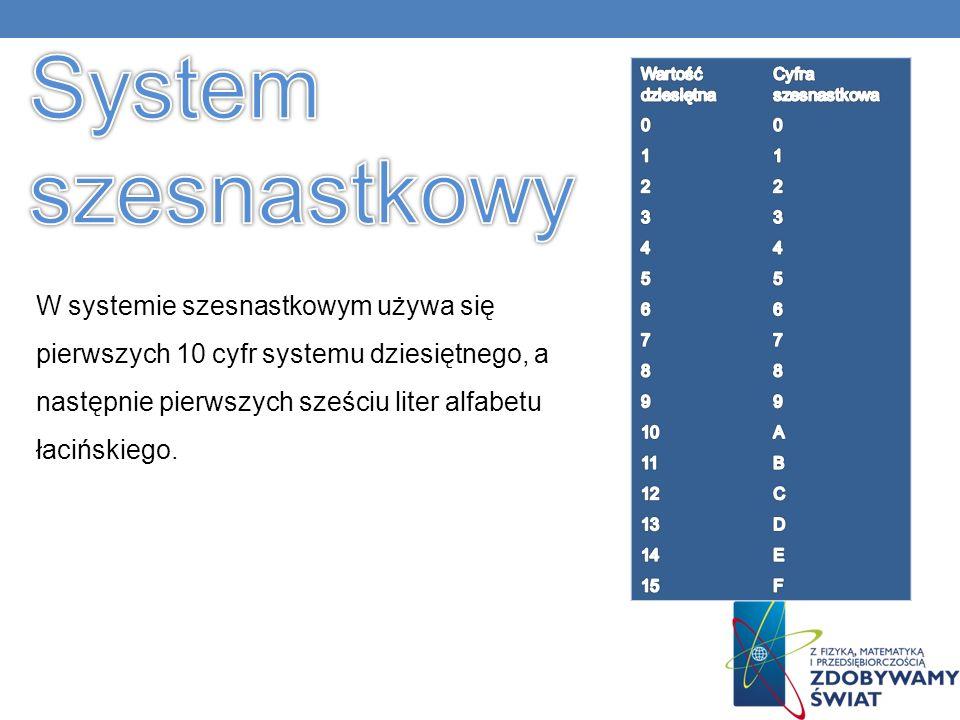 W systemie szesnastkowym używa się pierwszych 10 cyfr systemu dziesiętnego, a następnie pierwszych sześciu liter alfabetu łacińskiego.