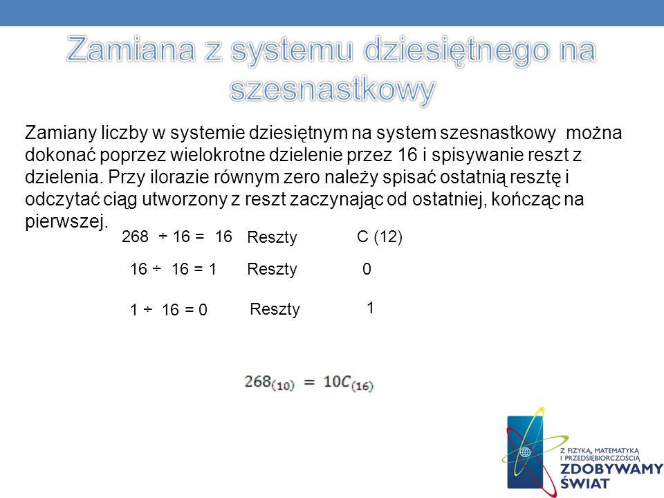 Zamiany liczby w systemie dziesiętnym na system szesnastkowy można dokonać poprzez wielokrotne dzielenie przez 16 i spisywanie reszt z dzielenia.