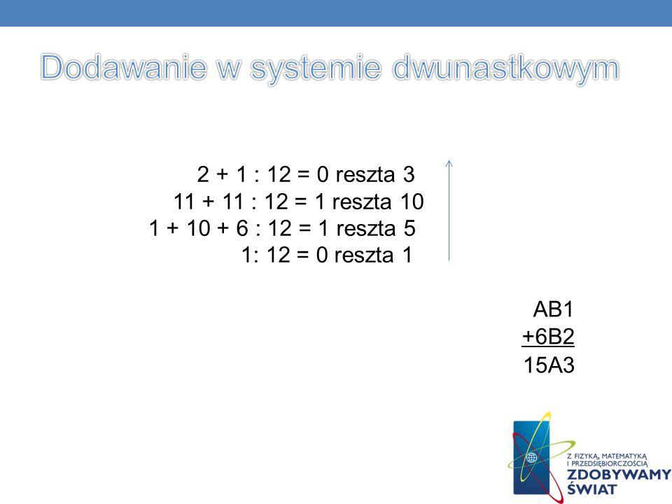 AB1 +6B2 2 + 1 : 12 = 0 reszta 3 11 + 11 : 12 = 1 reszta 10 1 + 10 + 6 : 12 = 1 reszta 5 1: 12 = 0 reszta 1 15A3