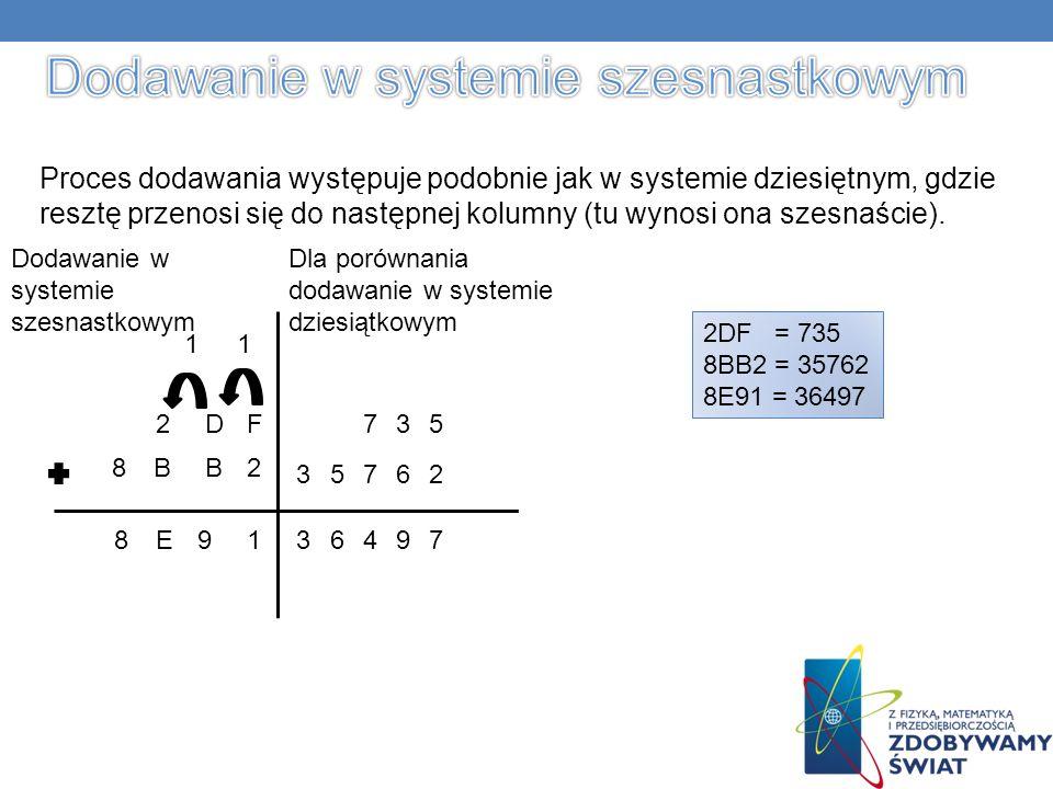 BB28 FD2 19E8 11 Proces dodawania występuje podobnie jak w systemie dziesiętnym, gdzie resztę przenosi się do następnej kolumny (tu wynosi ona szesnaście).