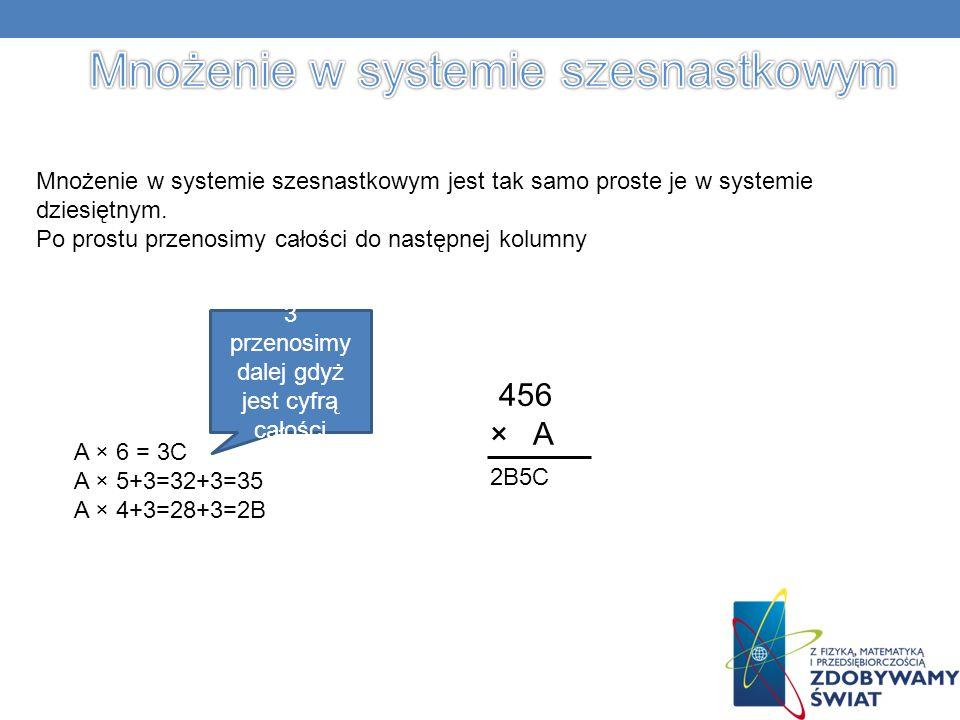 Mnożenie w systemie szesnastkowym jest tak samo proste je w systemie dziesiętnym.