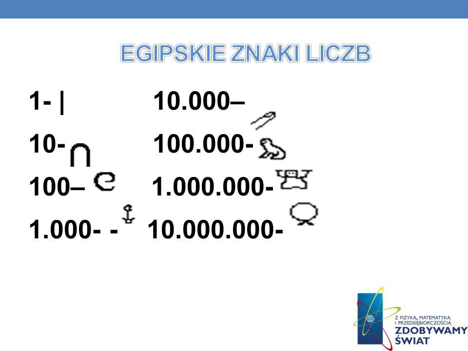 1- | 10.000– 10- 100.000- 100– 1.000.000- 1.000- - 10.000.000-