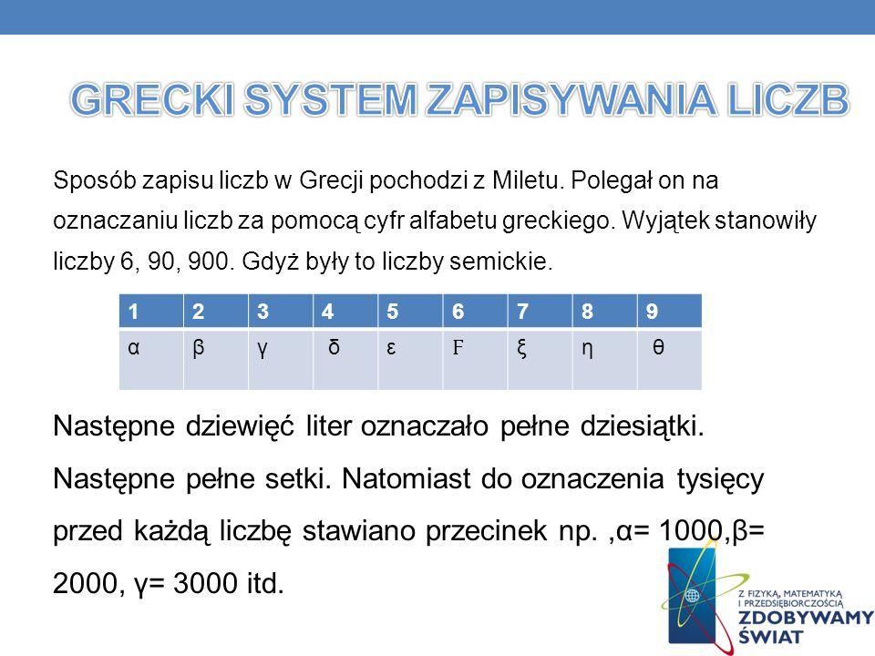 Sposób zapisu liczb w Grecji pochodzi z Miletu.