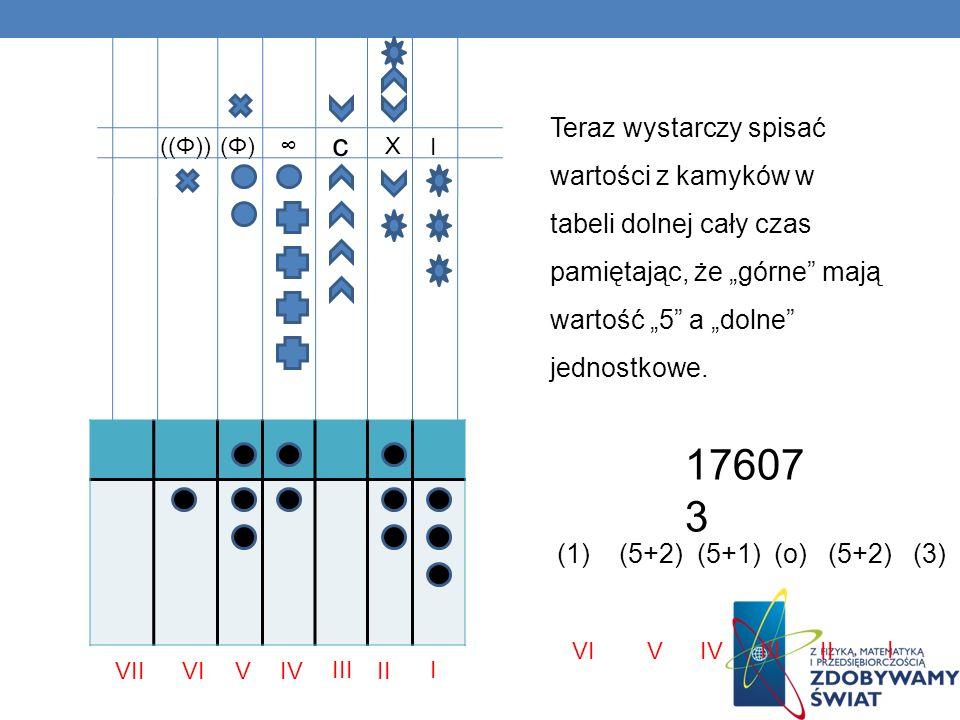 I II III IVVVIVII (Φ)(Φ)((Φ)) c X I Teraz wystarczy spisać wartości z kamyków w tabeli dolnej cały czas pamiętając, że górne mają wartość 5 a dolne jednostkowe.