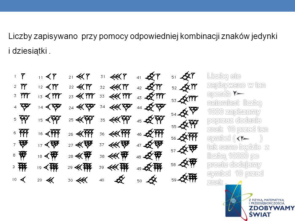 Liczby zapisywano przy pomocy odpowiedniej kombinacji znaków jedynki i dziesiątki.