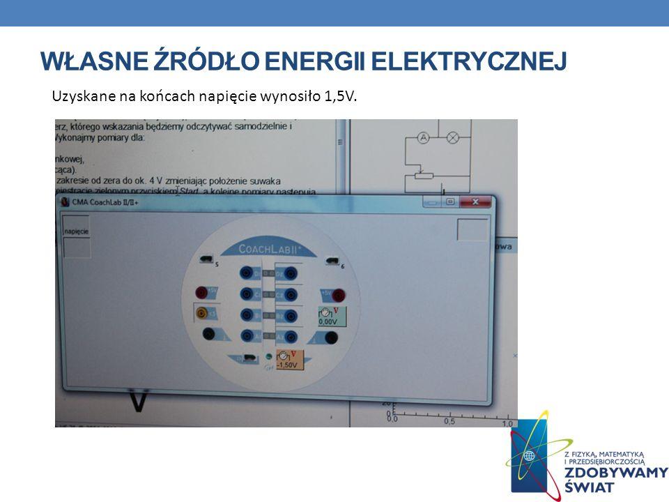 WŁASNE ŹRÓDŁO ENERGII ELEKTRYCZNEJ Uzyskane na końcach napięcie wynosiło 1,5V.