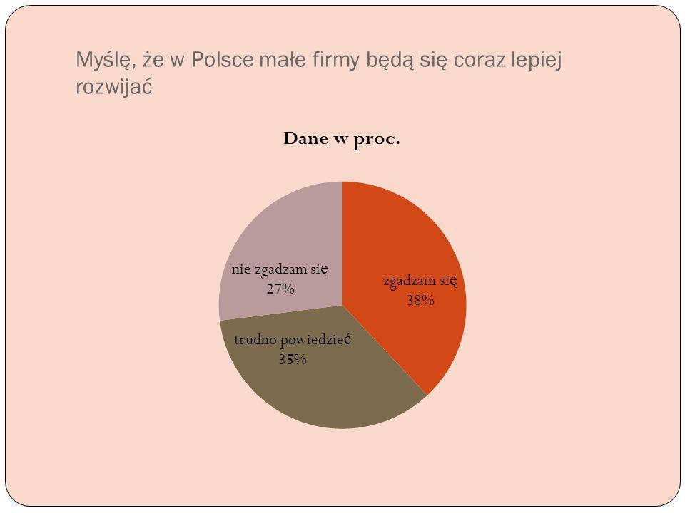 Myślę, że w Polsce małe firmy będą się coraz lepiej rozwijać