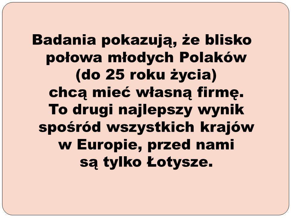 Badania pokazują, że blisko połowa młodych Polaków (do 25 roku życia) chcą mieć własną firmę. To drugi najlepszy wynik spośród wszystkich krajów w Eur
