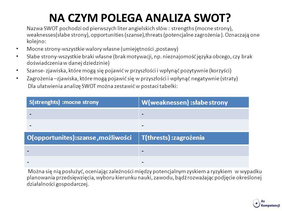 NA CZYM POLEGA ANALIZA SWOT? Nazwa SWOT pochodzi od pierwszych liter angielskich słów : strengths (mocne strony), weaknesses(słabe strony), opportunit