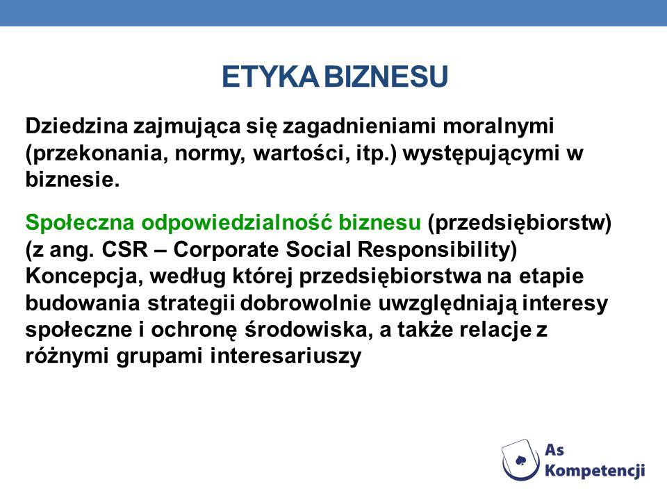 ETYKA BIZNESU Dziedzina zajmująca się zagadnieniami moralnymi (przekonania, normy, wartości, itp.) występującymi w biznesie. Społeczna odpowiedzialnoś