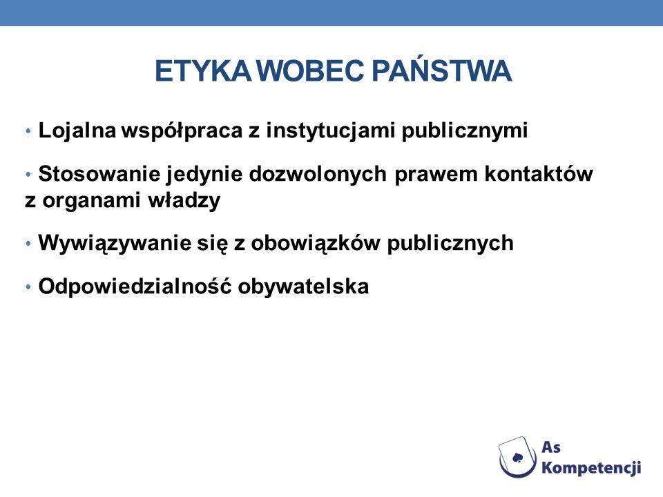 ETYKA WOBEC PAŃSTWA Lojalna współpraca z instytucjami publicznymi Stosowanie jedynie dozwolonych prawem kontaktów z organami władzy Wywiązywanie się z