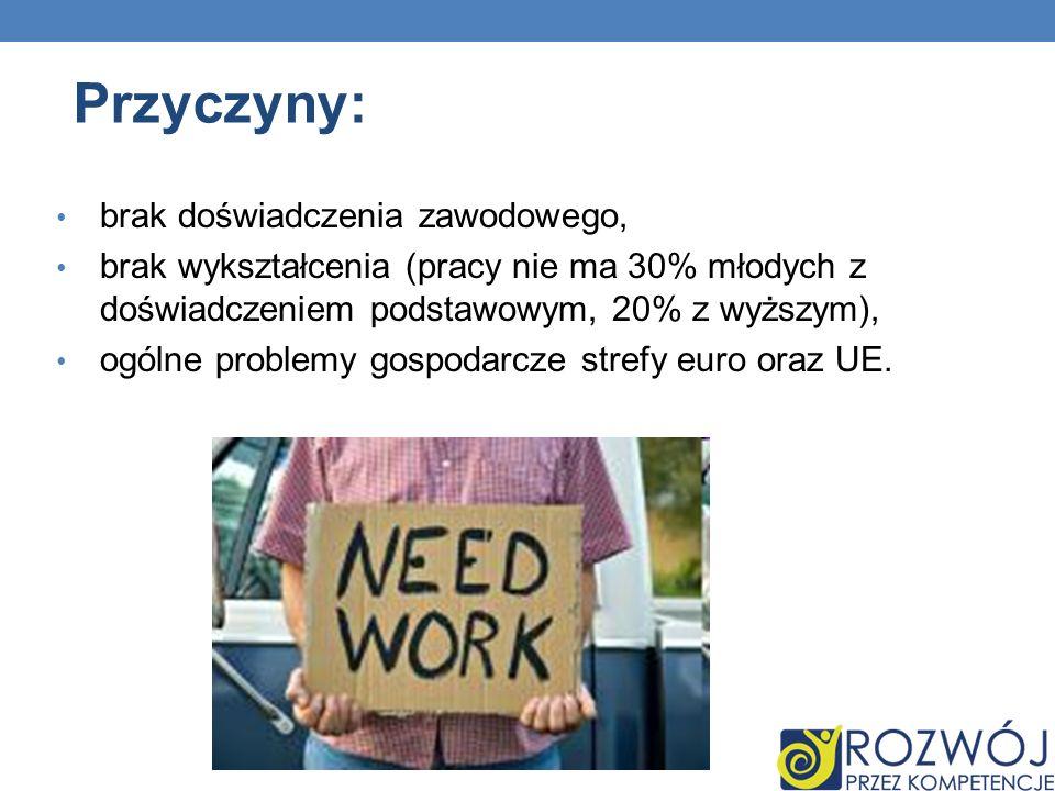 brak doświadczenia zawodowego, brak wykształcenia (pracy nie ma 30% młodych z doświadczeniem podstawowym, 20% z wyższym), ogólne problemy gospodarcze strefy euro oraz UE.