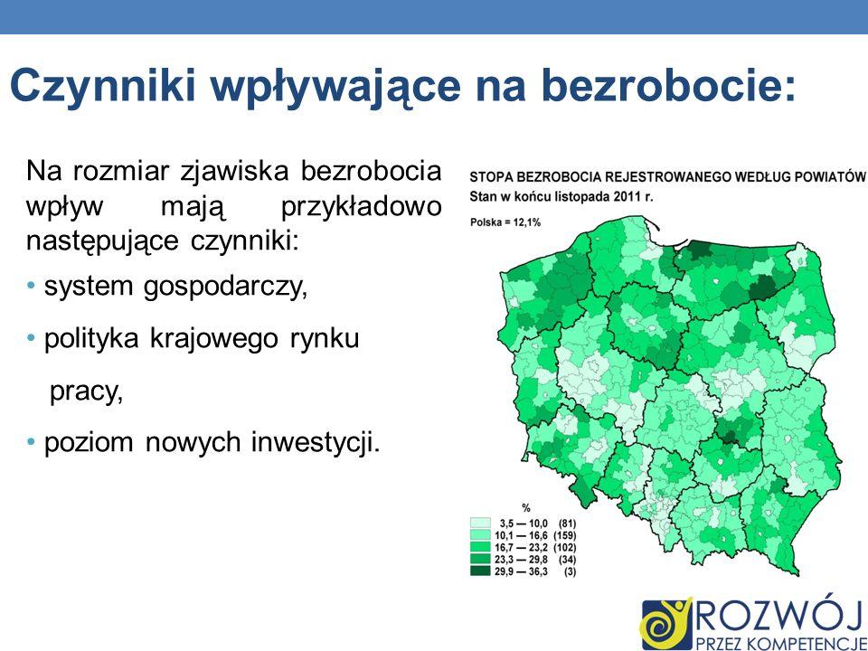 w Polsce 25% osób poniżej 25 roku życia nie ma pracy, jest to poziom podobny do Czech czy Bułgarii (ok.