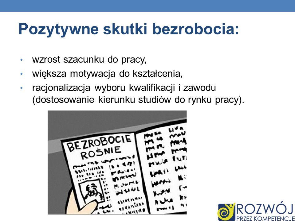 BIBLIOGRAFIA: Informacja o sytuacji społeczno – gospodarczej Polski w listopadzie 2011 r., http://www.stat.gov.pl/gus/5840_2913_PLK_HTML.htm, dostęp: grudzień 2011 r.