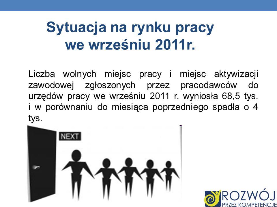 Liczba wolnych miejsc pracy i miejsc aktywizacji zawodowej zgłoszonych przez pracodawców do urzędów pracy we wrześniu 2011 r.