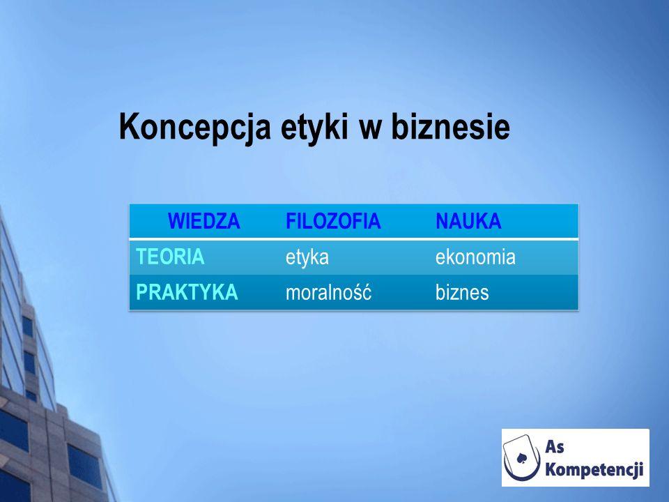 Przepisy dotyczące reklamy Związek Stowarzyszeń Rada Reklamy opracował Kodeks Etyki Reklamy który stanowi zbiór zasad, jakimi powinni kierować się przedsiębiorcy zajmujący się działalnością w zakresie reklamy na terytorium Rzeczypospolitej Polskiej.