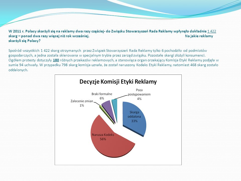 W 2011 r. Polacy skarżyli się na reklamy dwa razy częściej- do Związku Stowarzyszeń Rada Reklamy wpłynęło dokładnie 1 422 skarg – ponad dwa razy więce