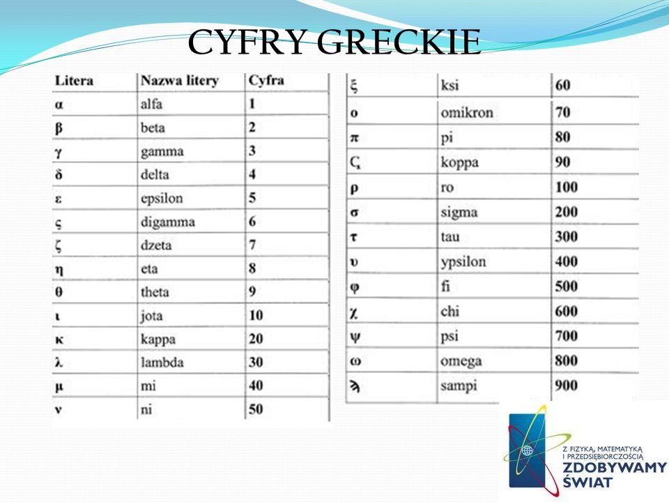 W III wieku przed Chrystusem, Archimedes zaproponował ci ą g oszacowa ń.