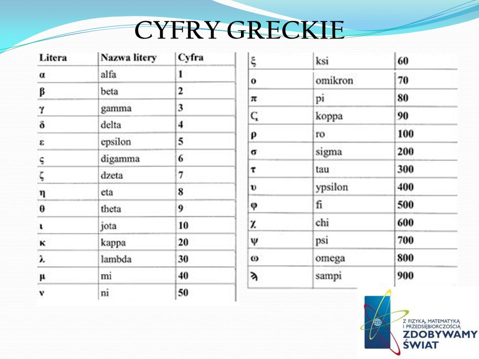 CYFRY GRECKIE