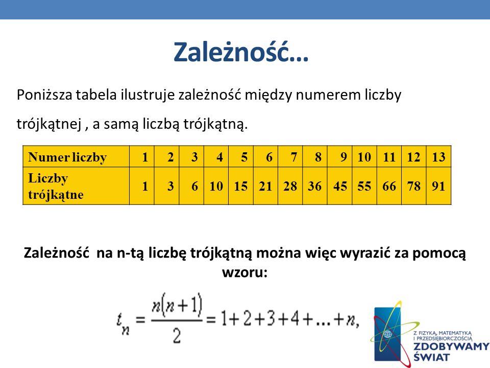 Poniższa tabela ilustruje zależność między numerem liczby trójkątnej, a samą liczbą trójkątną.