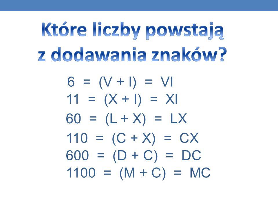 6 = (V + I) = VI 11 = (X + I) = XI 60 = (L + X) = LX 110 = (C + X) = CX 600 = (D + C) = DC 1100 = (M + C) = MC