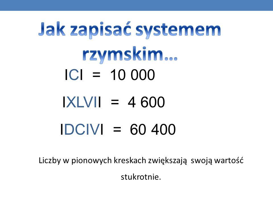 ICI = 10 000 IXLVII = 4 600 IDCIVI = 60 400 Liczby w pionowych kreskach zwiększają swoją wartość stukrotnie.