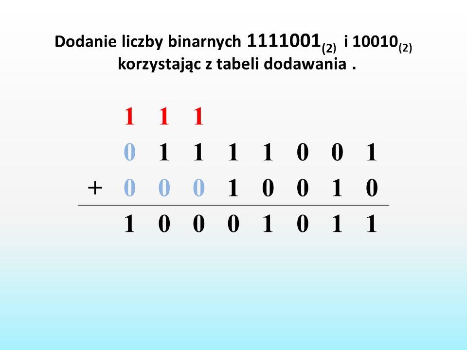 Dodanie liczby binarnych 1111001 (2 ) i 10010 (2) korzystając z tabeli dodawania. 111 01111001 +00010010 10001011