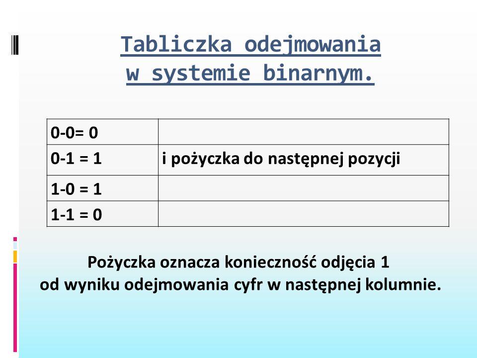 Tabliczka odejmowania w systemie binarnym. 0-0= 0 0-1 = 1i pożyczka do następnej pozycji 1-0 = 1 1-1 = 0 Pożyczka oznacza konieczność odjęcia 1 od wyn