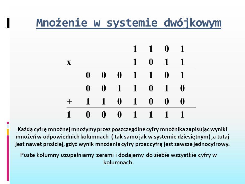 Mnożenie w systemie dwójkowym 1101 x 1011 0001101 0011010 +1101000 10001111 Puste kolumny uzupełniamy zerami i dodajemy do siebie wszystkie cyfry w ko